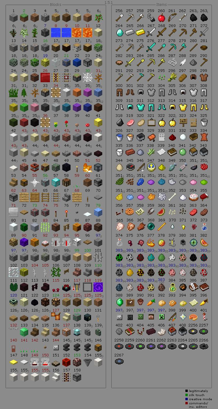 Id Блоков Майнкрафт 1.5.2